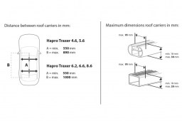 Hapro Traxer roof carrier dimensions