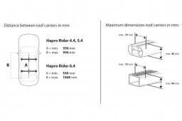 Hapro Rider roof carrier dimensions